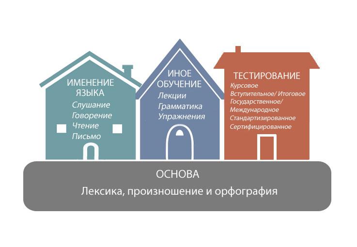 Blog_2_Russian_Bedrock
