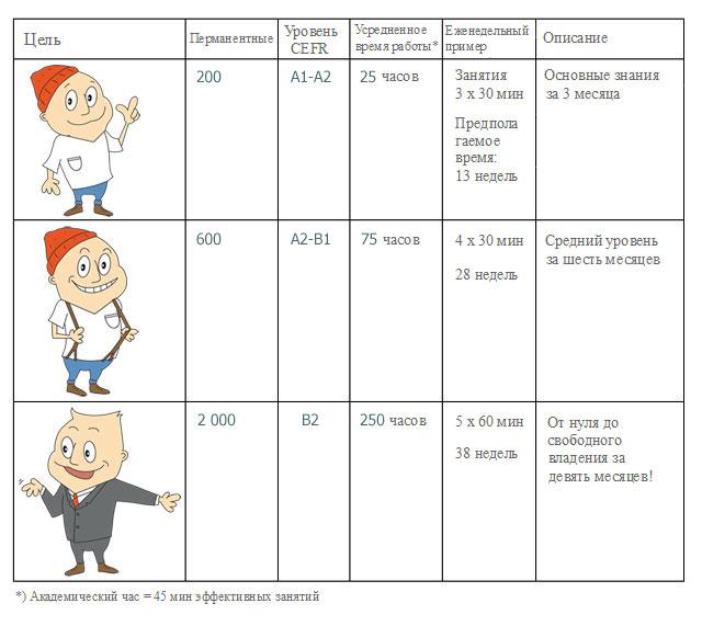 chart_RUS