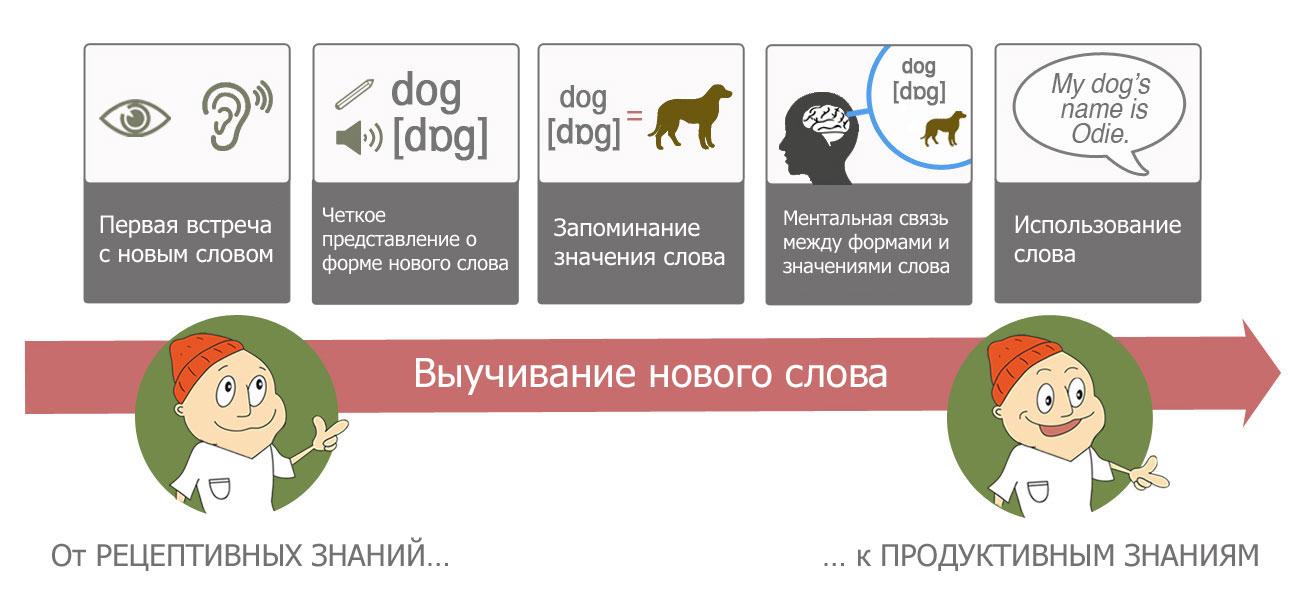 kuvitus_blog_3_3_RUS