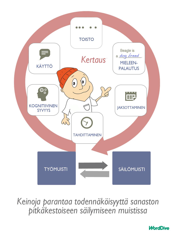 Kuvitus_blog_4_2_suomi