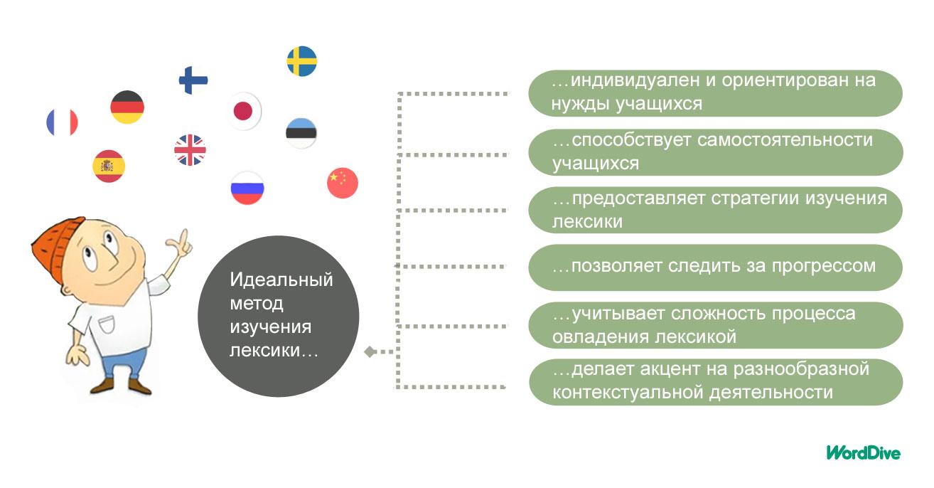 Kuvitus_blog_5_RUS