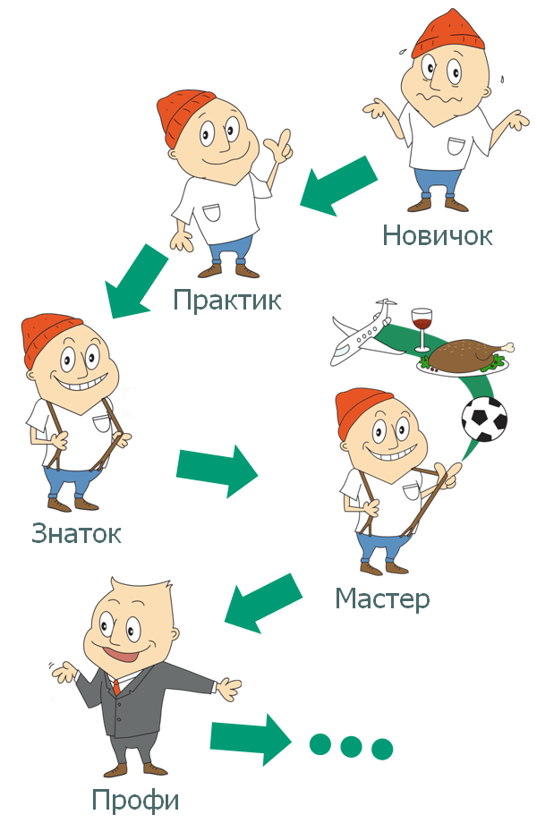 Newsletter_2013_13_CEFR_Levels_RUS_crop
