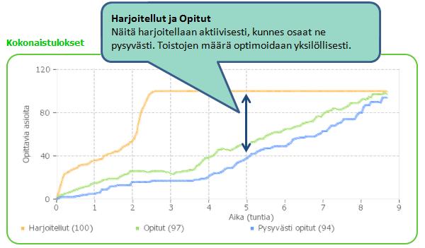 Results_Chart_2014_01_FIN_D