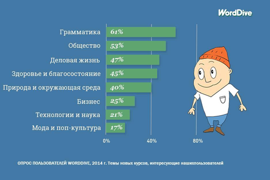 RUS_NEWSLETTER 38(1A)