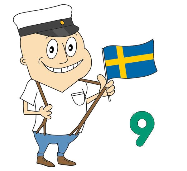 WordDiven ruotsin abikurssi on loppusuoralla