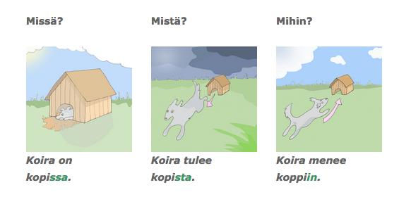 Finnish grammar suomi