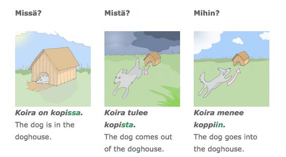 Finnish grammar