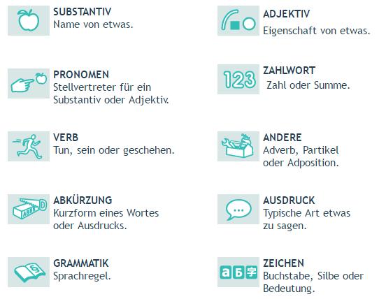 GER_Wortarten